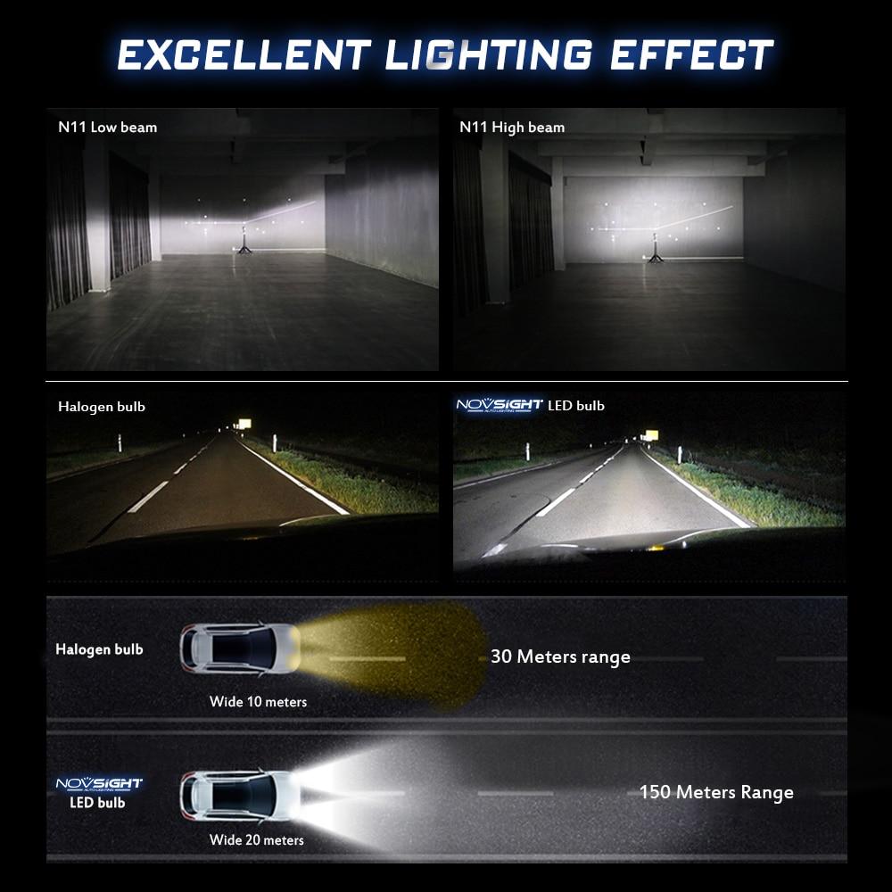 HTB1EXj byb.BuNjt jDq6zOzpXaV NOVSIGHT Car Headlight H4 Hi/Lo Beam LED H7 H1 H3 H8 H9 H11 H13 9005 9006 9007 50W 10000lm 6500K Auto Headlamp Fog Light Bulbs