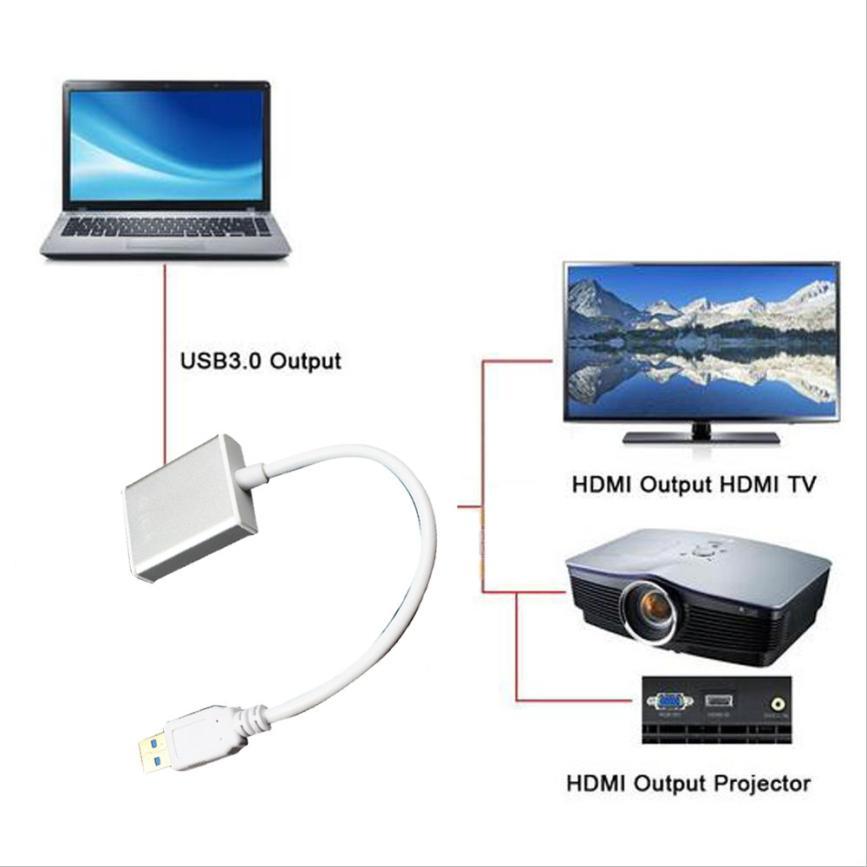 USB 3.0 Vers HDMI HD 1080 P Câble Vidéo Adaptateur Convertisseur Pour PC Portable HDTV TV PVC 18Apr16