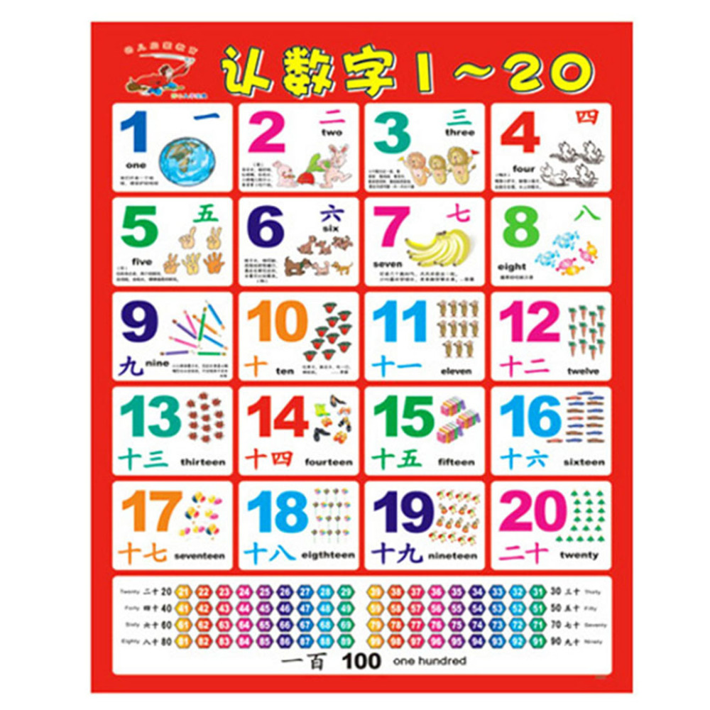 2pcs Kids Learning Toys Number Alphabet Interact Wall Hanging Chart Birds Insects Color Shape Educational Children Gift In Machines From