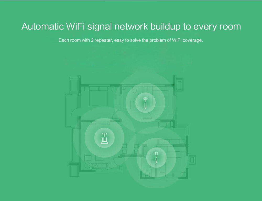 Xiaomi WIFI Repeater 2 Universal Repitidor Wi-Fi Extender 2 Amplificador 300Mbps Extende Signal Enhancement Wireless Routers (3)