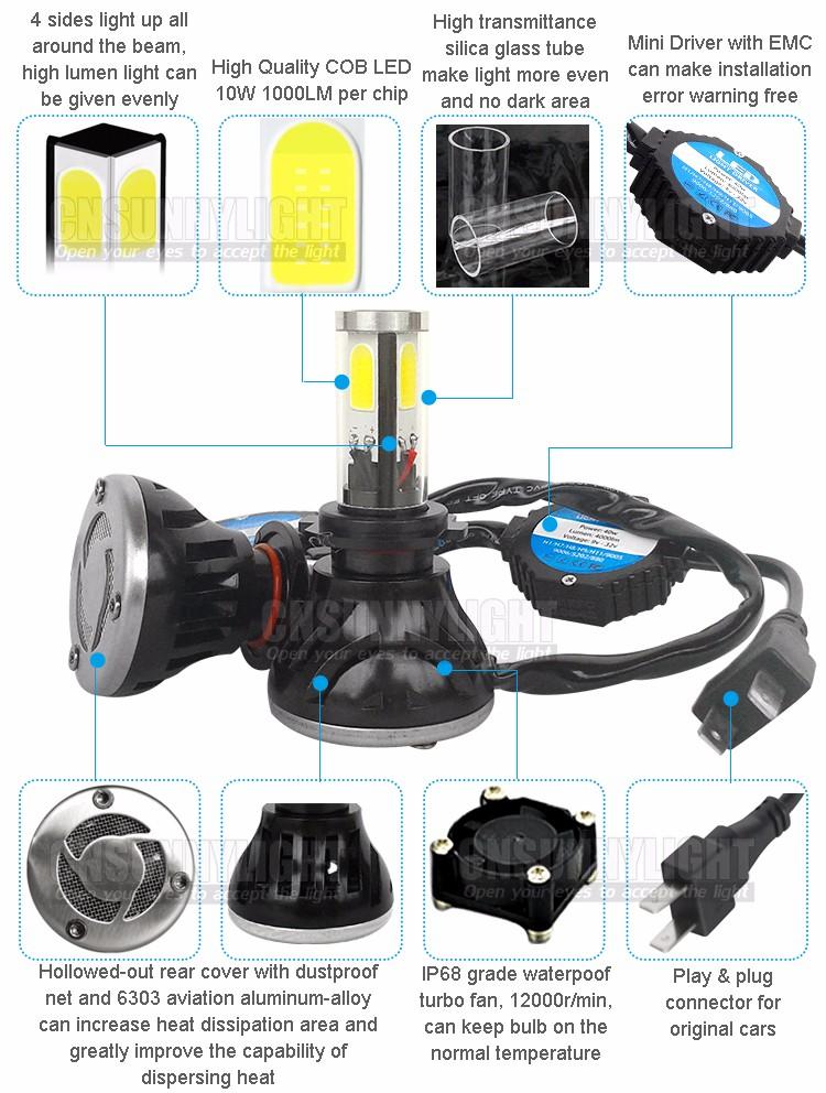 CNSUNNYLIGHT COB LED Headlight Kit H7 H11 H8 9005 HB3 9006 HB4 40W 4000LM Car Head Lamp Fog Light Replacement Bulb Play and Plug (17)