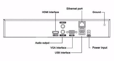 5mp vigilancia gravador de video 32ch 32