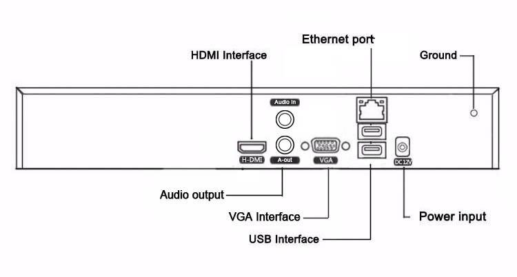 Controle remoto h.265 + hi3536c xmeye 8ch * 4 k/32ch * 5mp vigilância gravador de vídeo 32ch 32 canais 5mp ip onvif wifi cctv nvr - 4