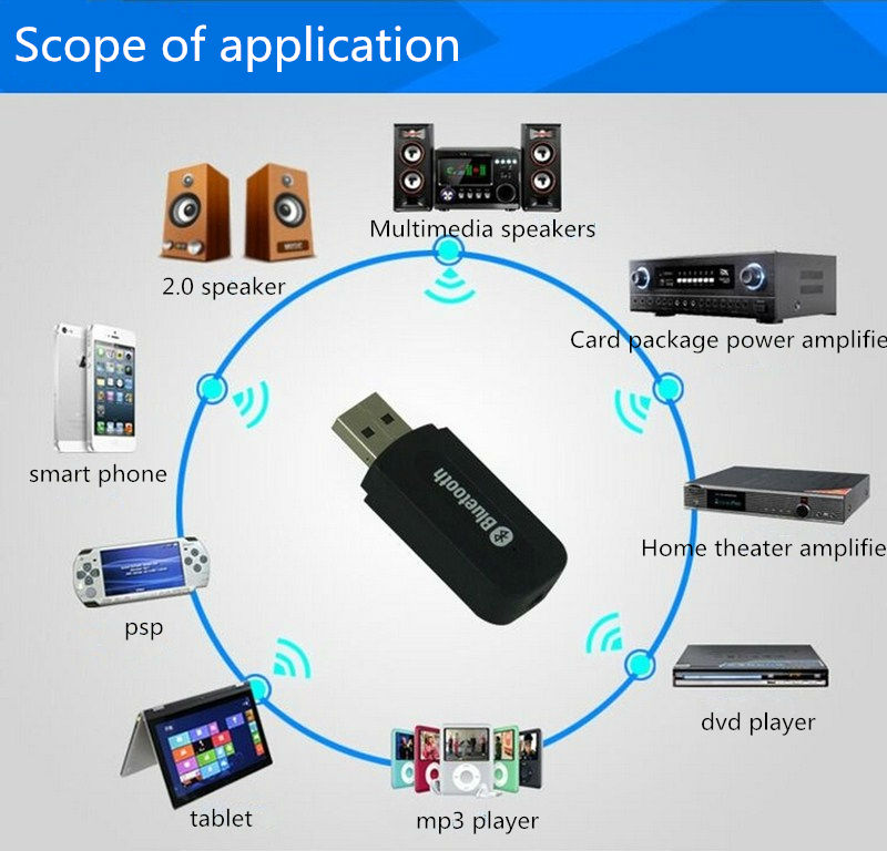 Portable Usb Bluetooth Stereo Music Receiver Adapter