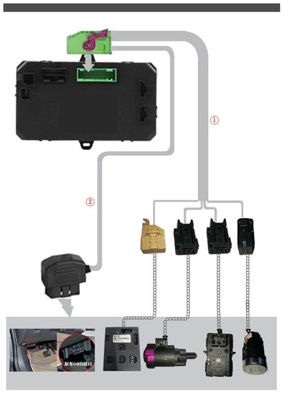 Plusobd remote starter for audi q5 sq5 with engine start for Mercedes benz remote start app