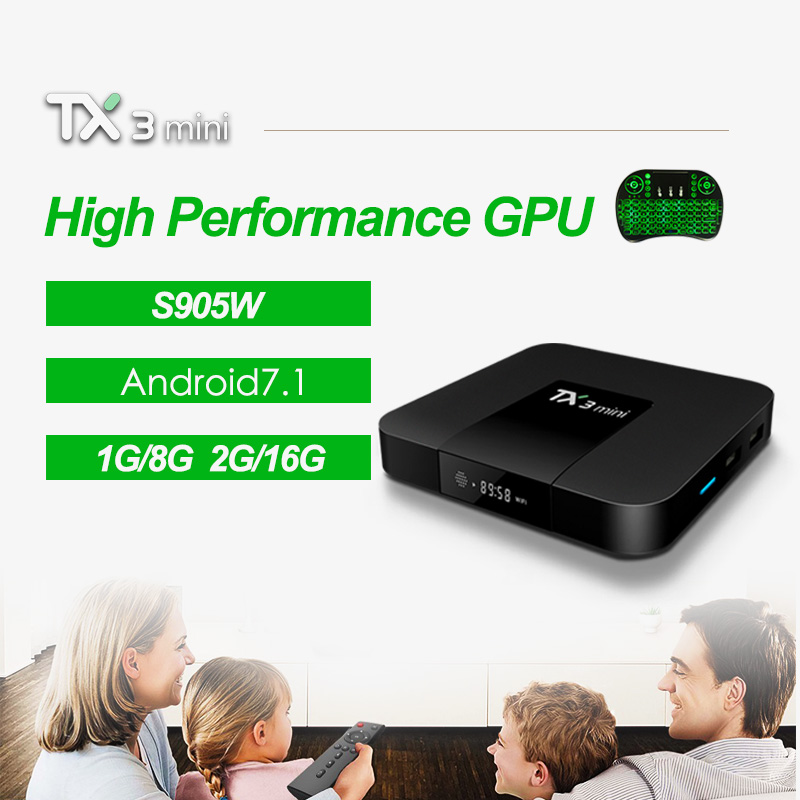 Tanix TX3 Mini Android 7.1 1G/8G 2G/16G Amlogic S905W Quad Core Smart TV Box 4K HDMI 2.4GHz WiFi Media Player PK X92 X96 стоимость