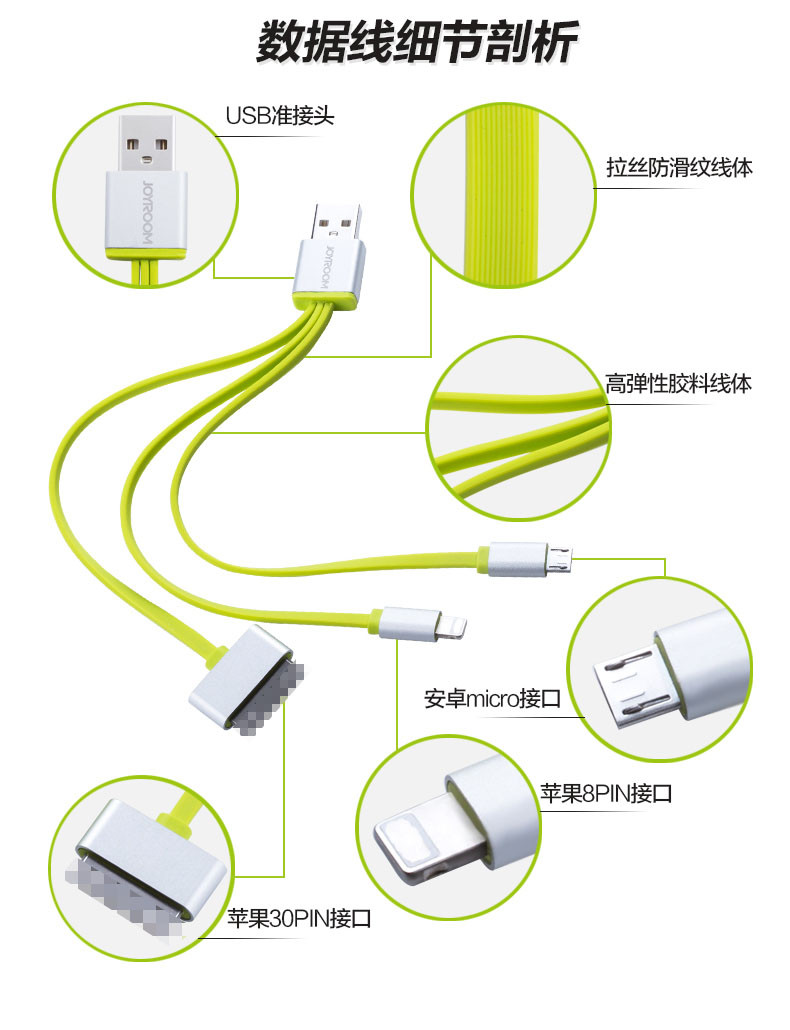 Joyroom I5 Micro USB 30 Pin For 8 Pin Lightning Cable 3 In 1 Cable For iPhone 4 (11)