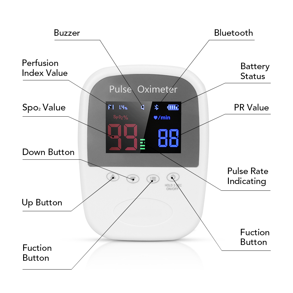 Yonker медицинский ручной пульсоксиметр с кончиком пальца, кислородный пульсометр, монитор пульса для взрослых, новорожденных, новорожденных,... - 5
