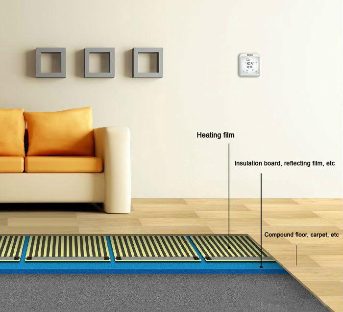 floor heating cross section