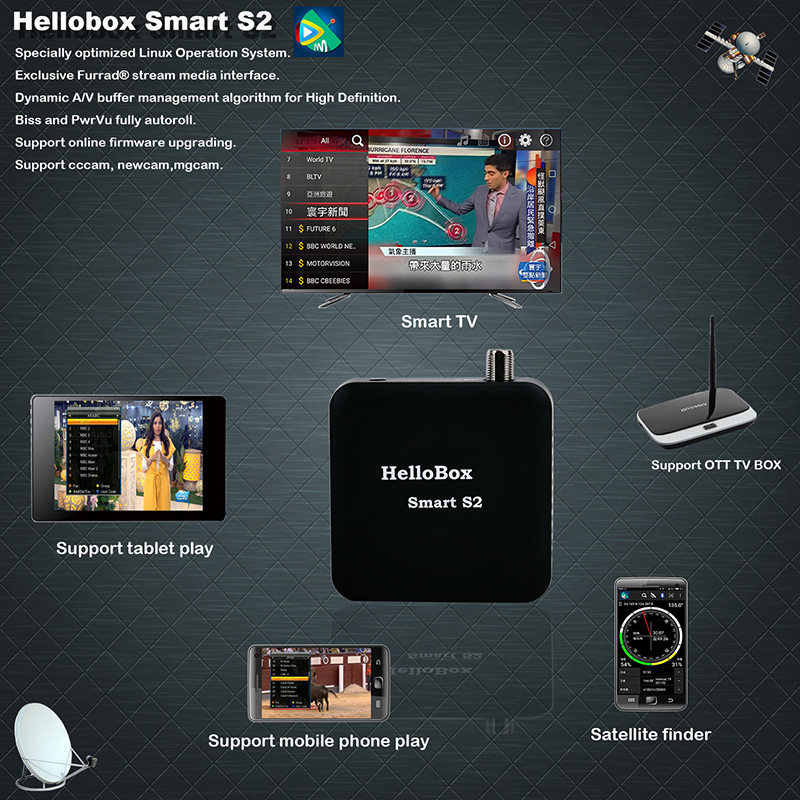 Hellobox Smart S2 Satellite Finder Satellite Receiver TV