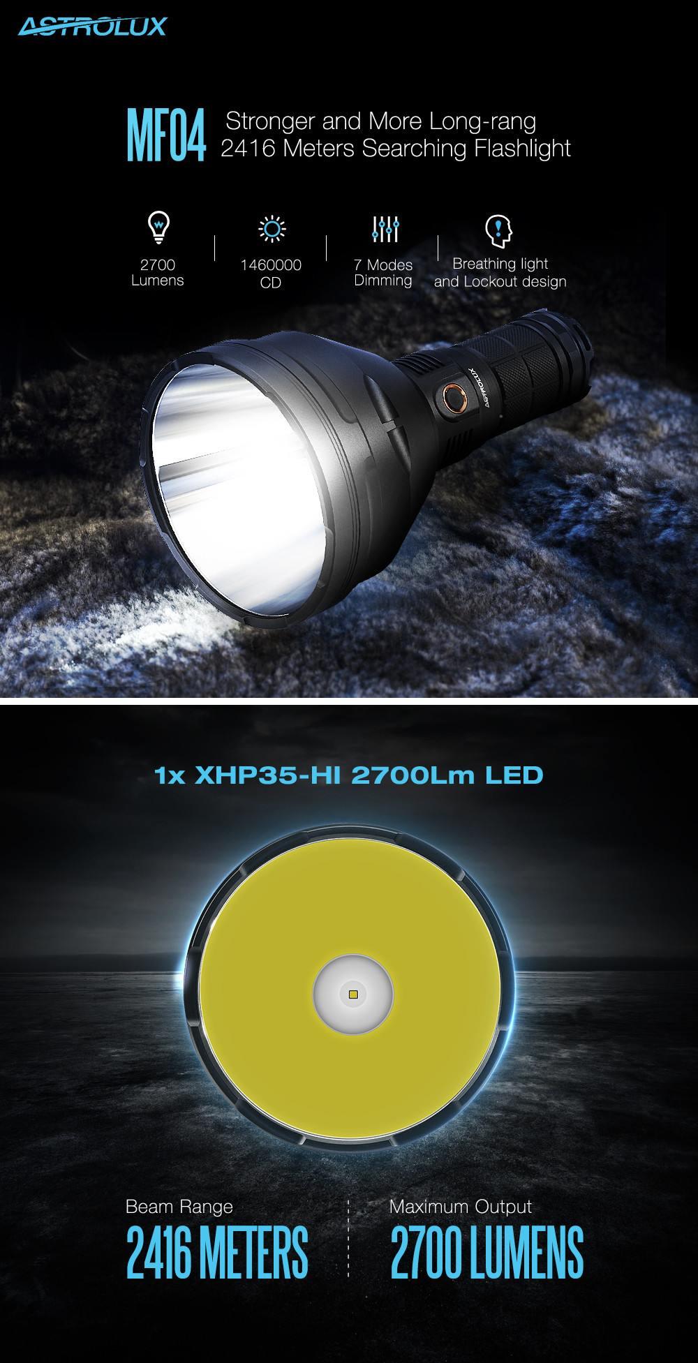 Astrolux mf04 XHP35 HI cw 2700lm 7