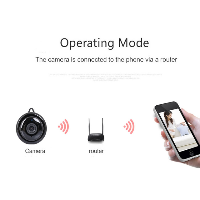Wsdcam Home Security MINI WIFI 1080P IP Camera Wireless Small CCTV Infrared Night Vision Motion Detection SD Card Slot Audio APP 3