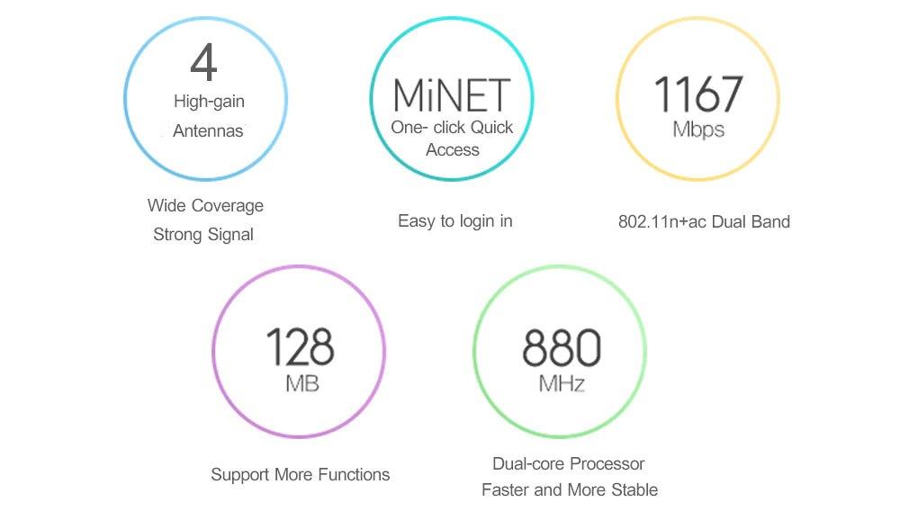 Original Xiaomi Mi Router 4 (2)