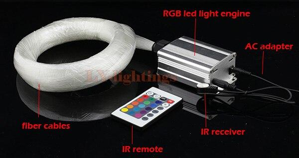 For DIY home decoration optic fiber light kit led light source+ps end glow  fibres
