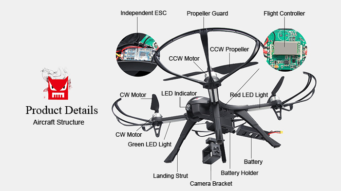 Detail Feedback Questions about MJX B3 Bugs 3 RC MINI Drone with