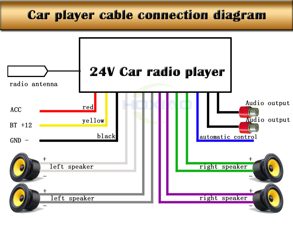 Auto Radio 1 Din 24v Car Player Usb Sd Mp3 Audio System Fm Hyundai 03 Wiring Diagram 1din Electronic Music Truck School Bus Aux In Radios From Automobiles
