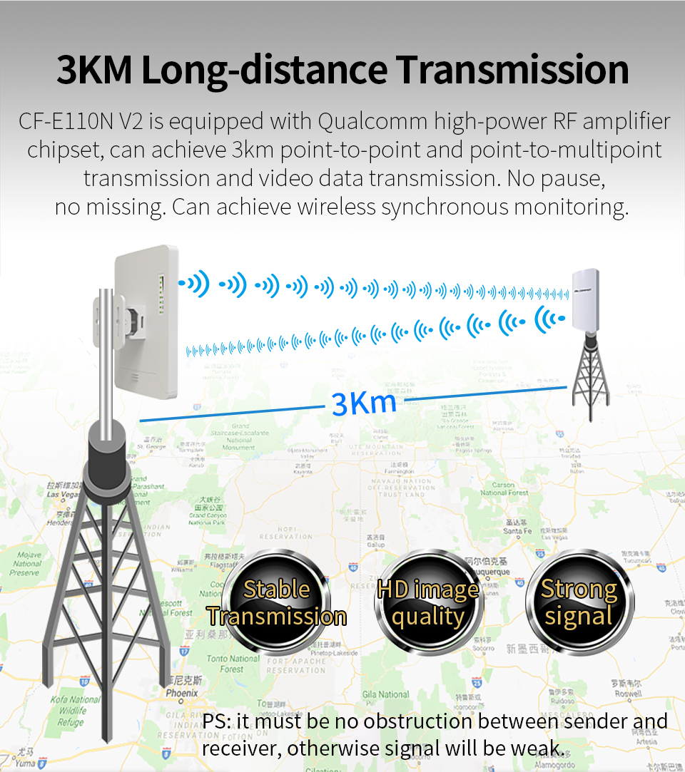 CPE Transmission Nanostation Amplifier-Point-To-Point-Wifi Router Wifi Repeater Outdoor