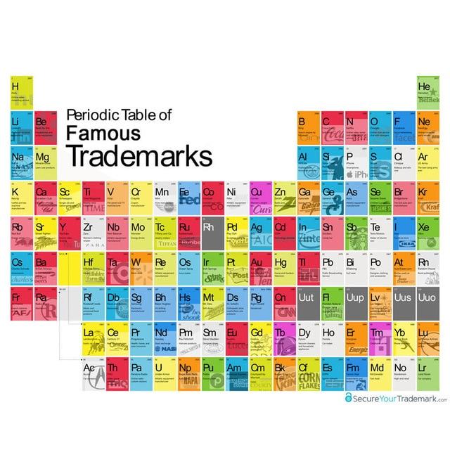 J2101 tabel periodik unsur pop 14x21 24x36 inci sutra art poster j2101 tabel periodik unsur pop 14x21 24x36 inci sutra art poster kain atas print home urtaz Images
