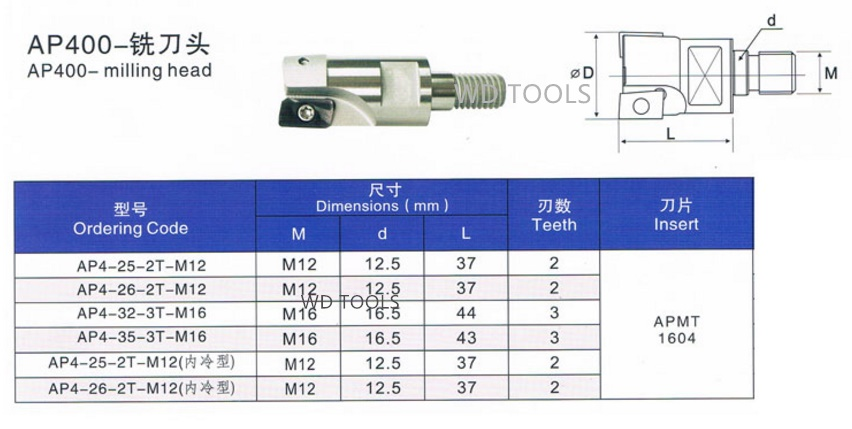 BAP3R-17-2T-M8 for APMT1135 carbide inserts modular type Indexable end mill