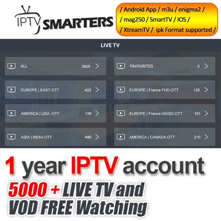 Detail Feedback Questions about European Asia USA CA Adult iptv 50