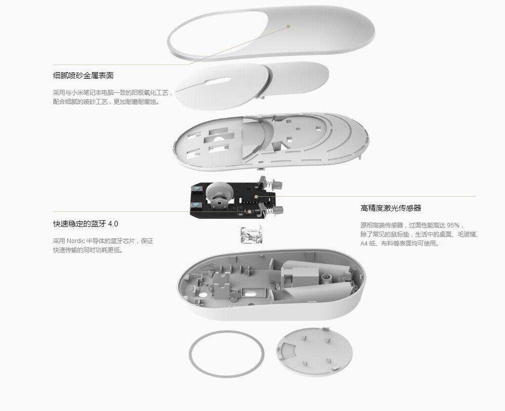 Xiaomi Mouse Portable Wireless -3