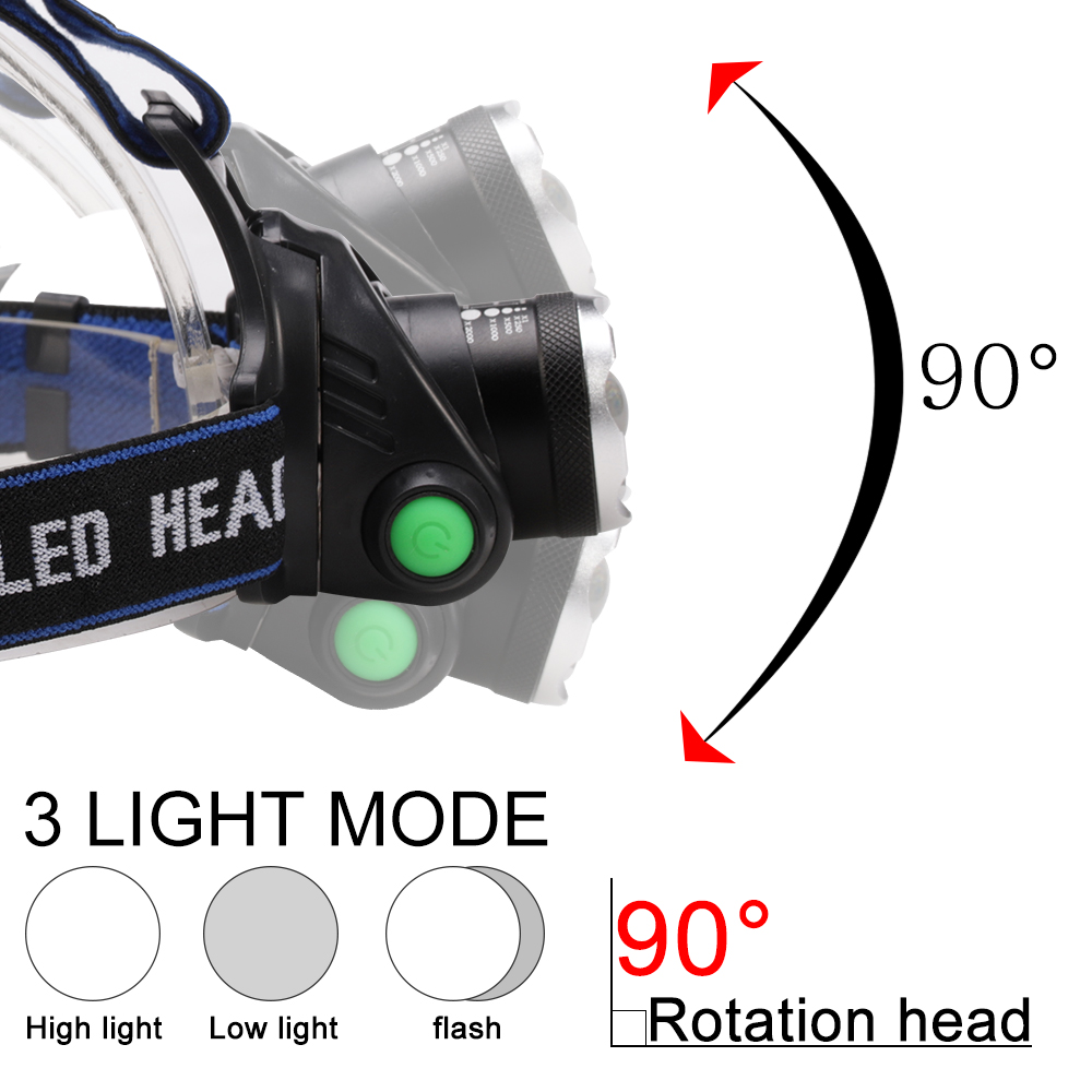 Image 4 - XHP70.2 LED Headlight Powerful Fishing Lamp USB Torch+ T6 LED Headlamp Ultra Bright Zoomable Head Flash Lantern By 18650-in Headlamps from Lights & Lighting