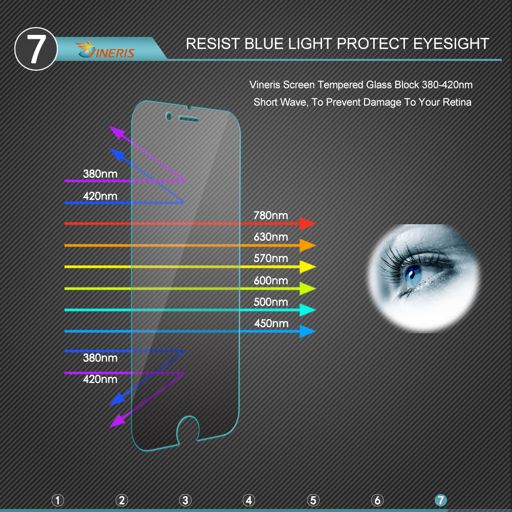 For Apple Iphone 5 5s Se 5c Tempered Glass Block Diagram Getsubject Aeproduct