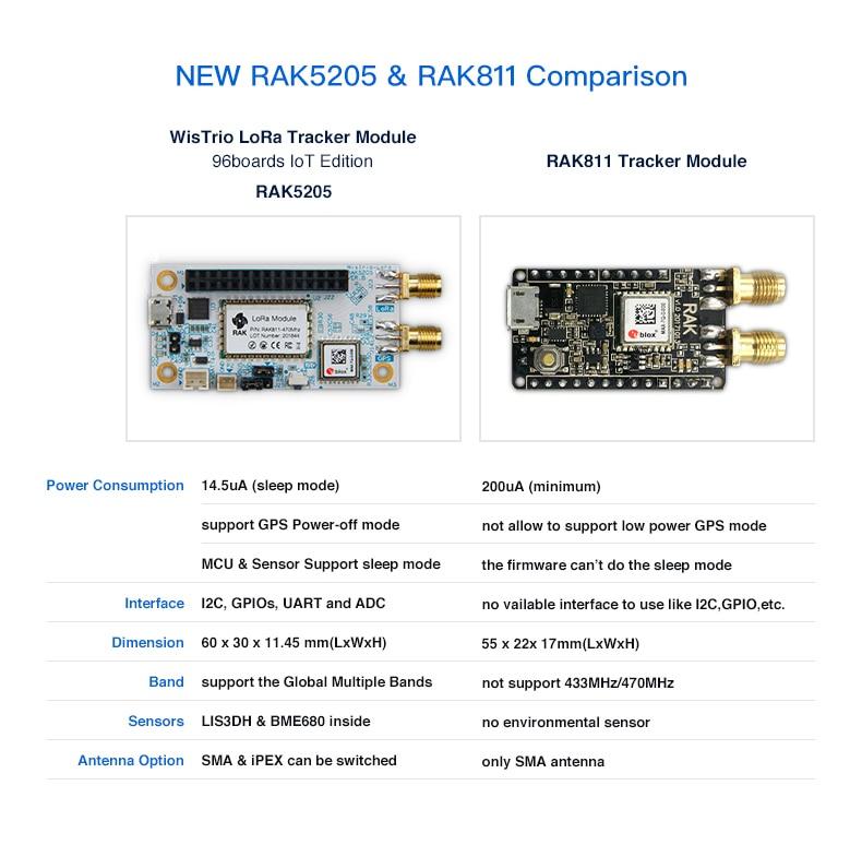 RAK5205-EN_04