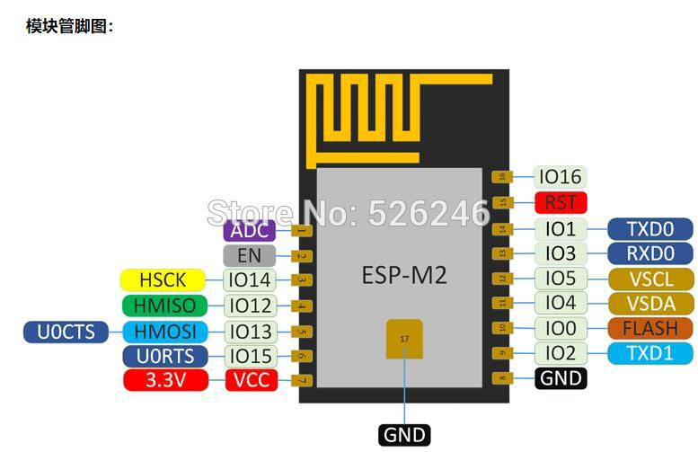 ESP-M21