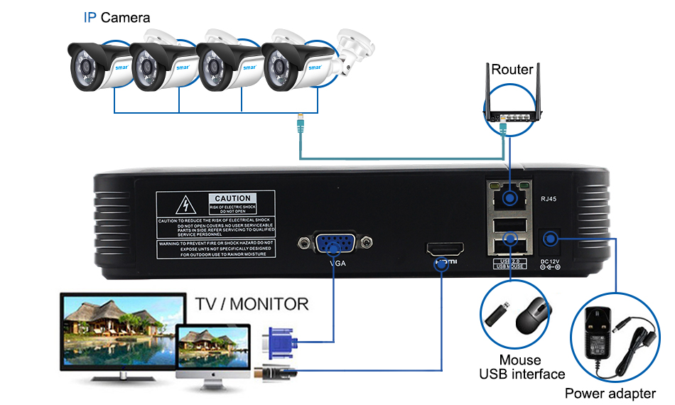 Smar HD 4CH 1080P NVR CCTV Kit 4PCS 1MP1.3MP2MP Outdoor IP Camera Kit Home Security CCTV System HDMI P2P Email Alarm (9)