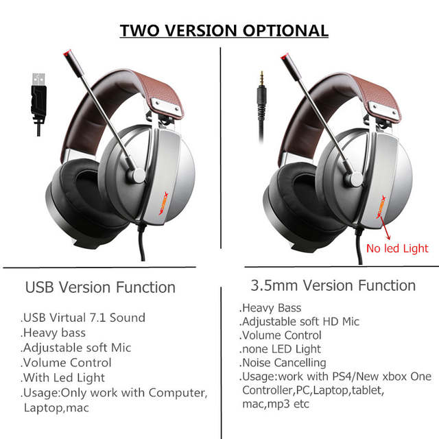 US $35 03 27% OFF|Xiberia S22 PRO PC Gamer Headset Gaming Headphones with  Microphone for Computer USB 7 1 Surround Sound Game Headset Bass Casque-in