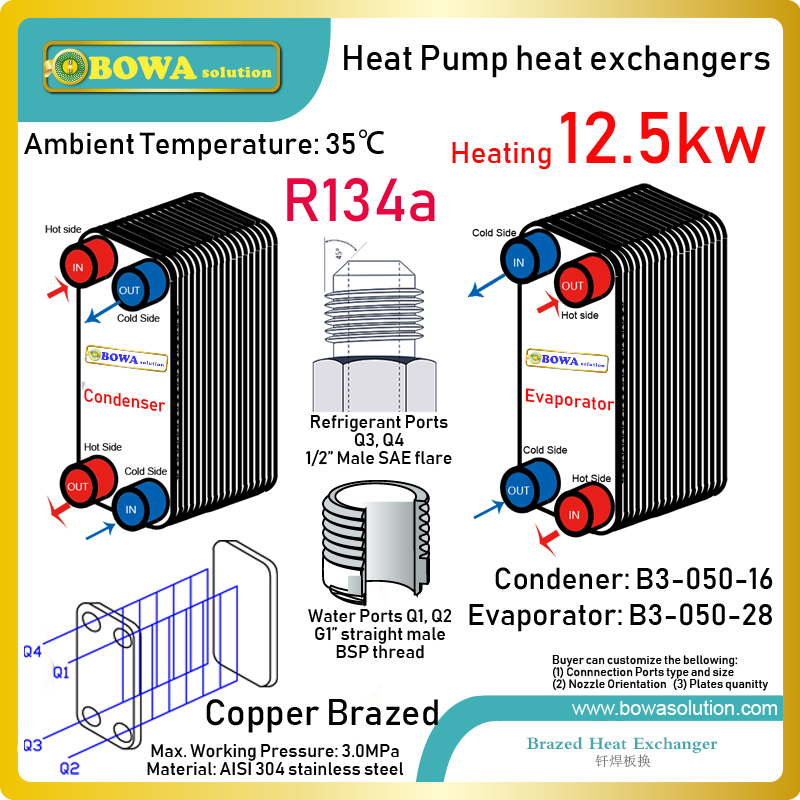 12.5KW PHE condenser and evaporator matches R134a 5HP 3 in 1 high temperature heat pump water heater and air conditioners