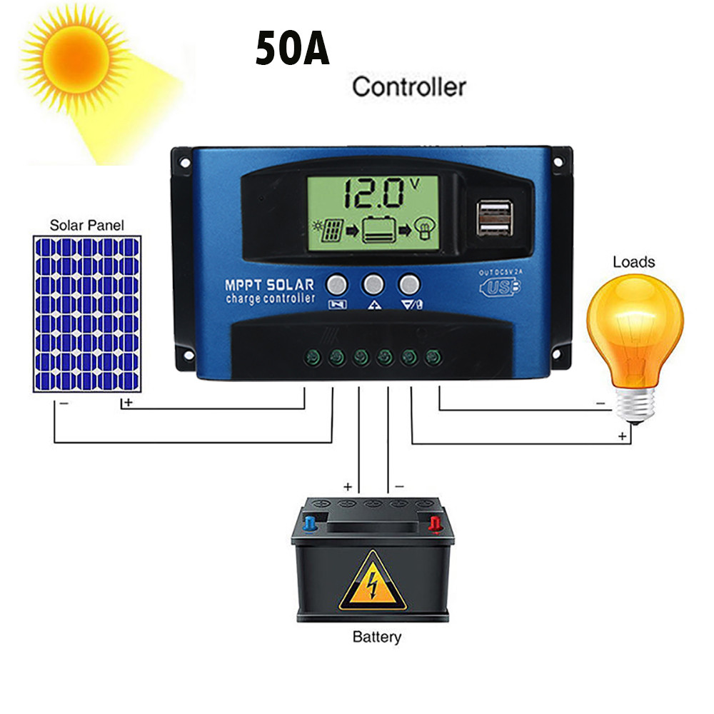 Tools Dashing Us Warehouse Solar Panels Battery Charge Controller 50a Mppt Solar Panel Regulator Charge Controller 12v/24v Auto Focus Tracking