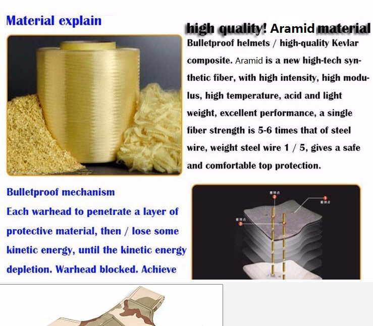 Купить с кэшбэком Soft Aramid fiber Army bullet proof Vest nij iiia ballistic tactical plate carrier police swat self-defense Real Military vest