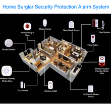 Smart APP Control Wireless DIY Home Alarms System Kit