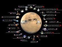 Mars Planet Spacecraft Science Nasa Wall Print POSTER  50*70cm
