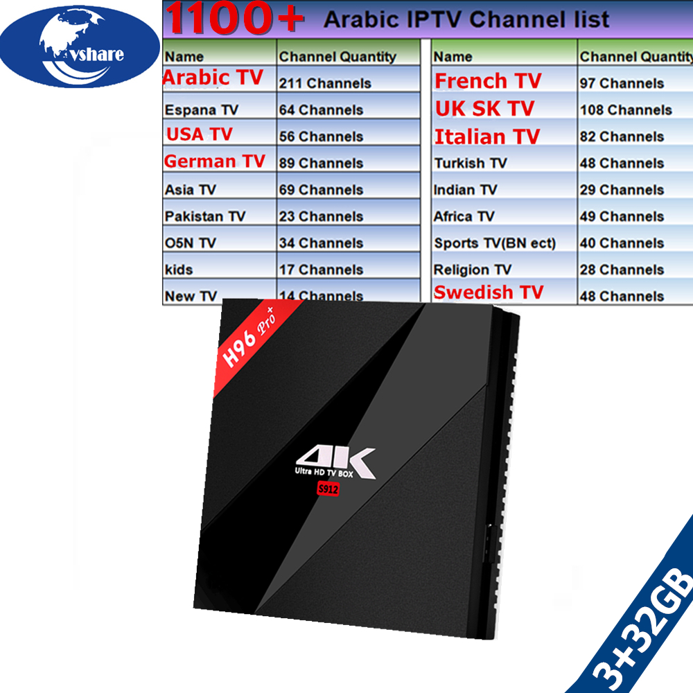 Vshare H96 PRO 4K France IPTV Media Player 1100+ Live Arabic IPTV Africa India USA Turkey German Swedish UK ECT and 1000 movies pastoralism and agriculture pennar basin india