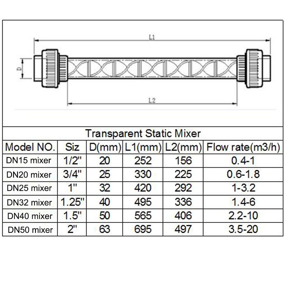 static mixer spe 2