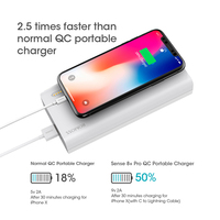 30000mAh ROMOSS Sense 8+ Power Bank Portable External Battery With QC Two-way Fast Charging Portable Powerbank Charger For Phone 2