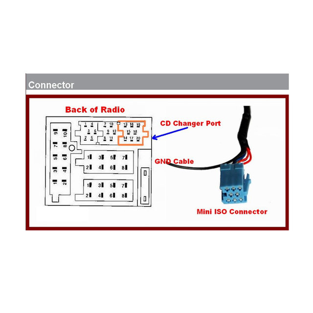 wire diagram for aux audi simphony wiring diagram librarywire diagram for aux audi simphony wiring diagram worldonline shop car mp3 player radio interface aux