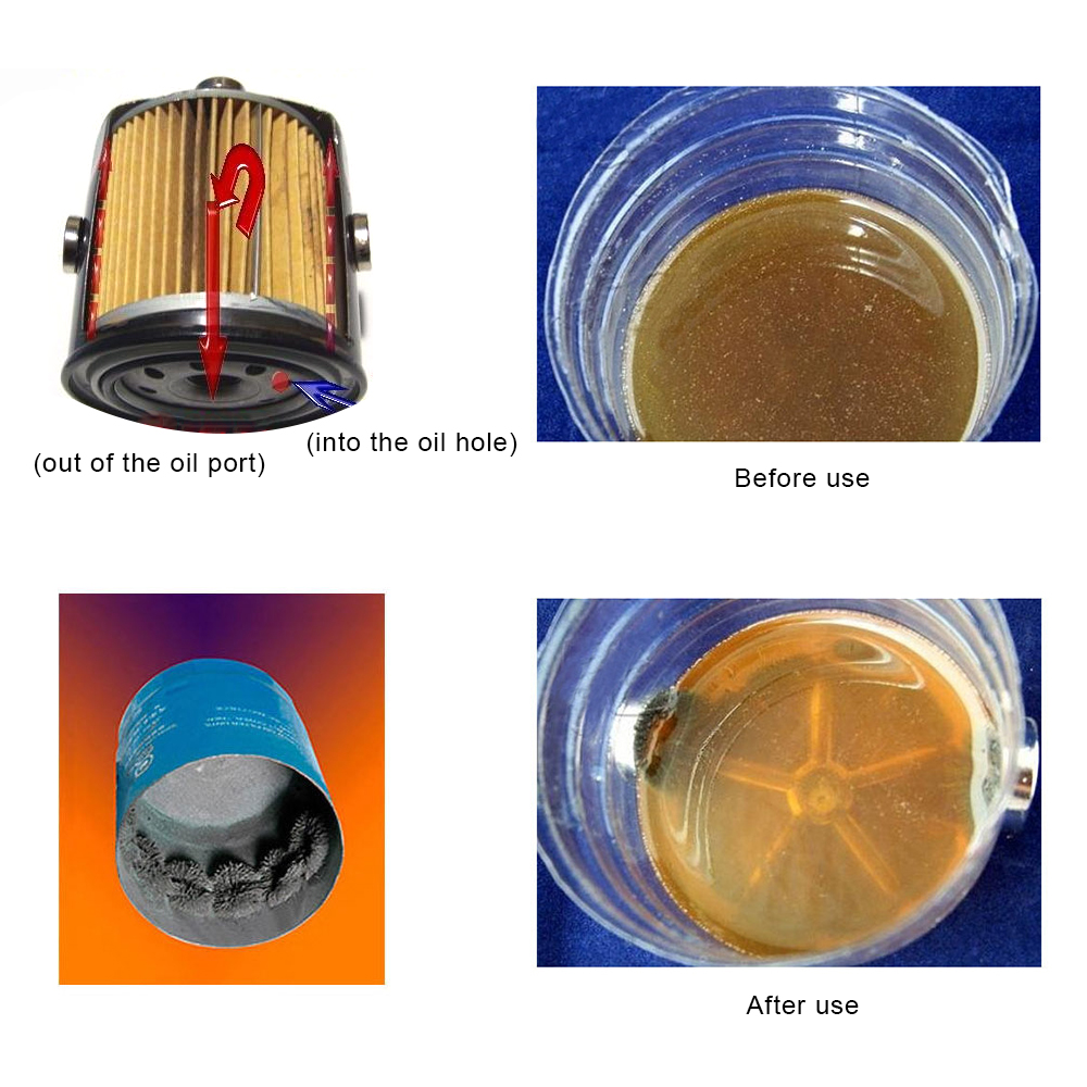 LEEPEE, 2 шт., магнит, топливный экономайзер для железного тела, масляный фильтр для двигателя автомобиля, квадроцикла, внедорожника, мотоцикла, моторное масло, энергосбережение, сильная Адсорбция