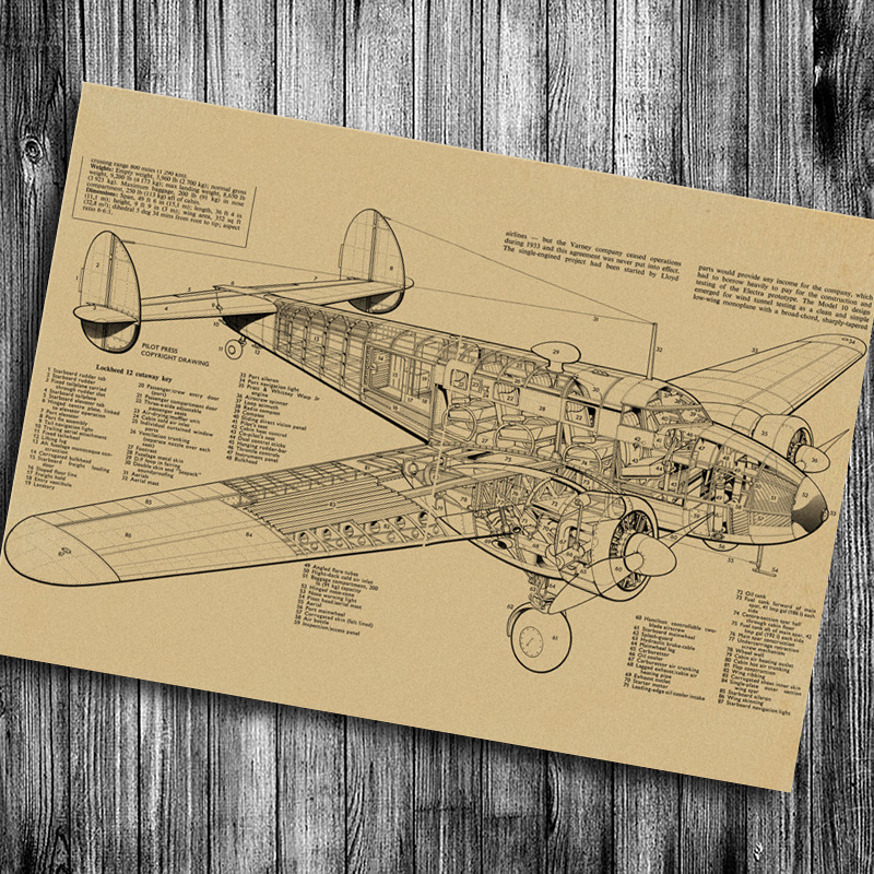 paper airplane diagram of parts house electrical wiring circuit pdf home design ideas hot sale retro wall art craft vintage aircraft decomposition cafe poster sticker painting free ship in stickers from