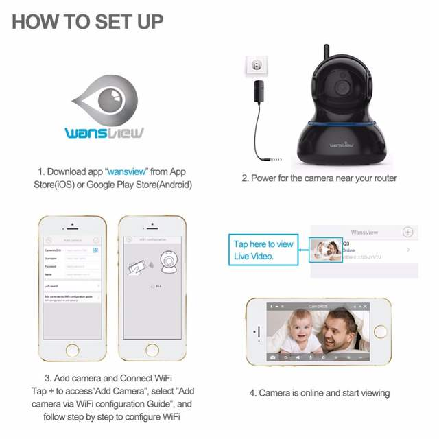 US $50 99 49% OFF Wansview Q3s 2MP Wireless 1080P HD IP Camera WiFi  Security Surveillance Indoor Home CCTV Camera Alarm P2P Monitor PZT onvif  RTSP-in