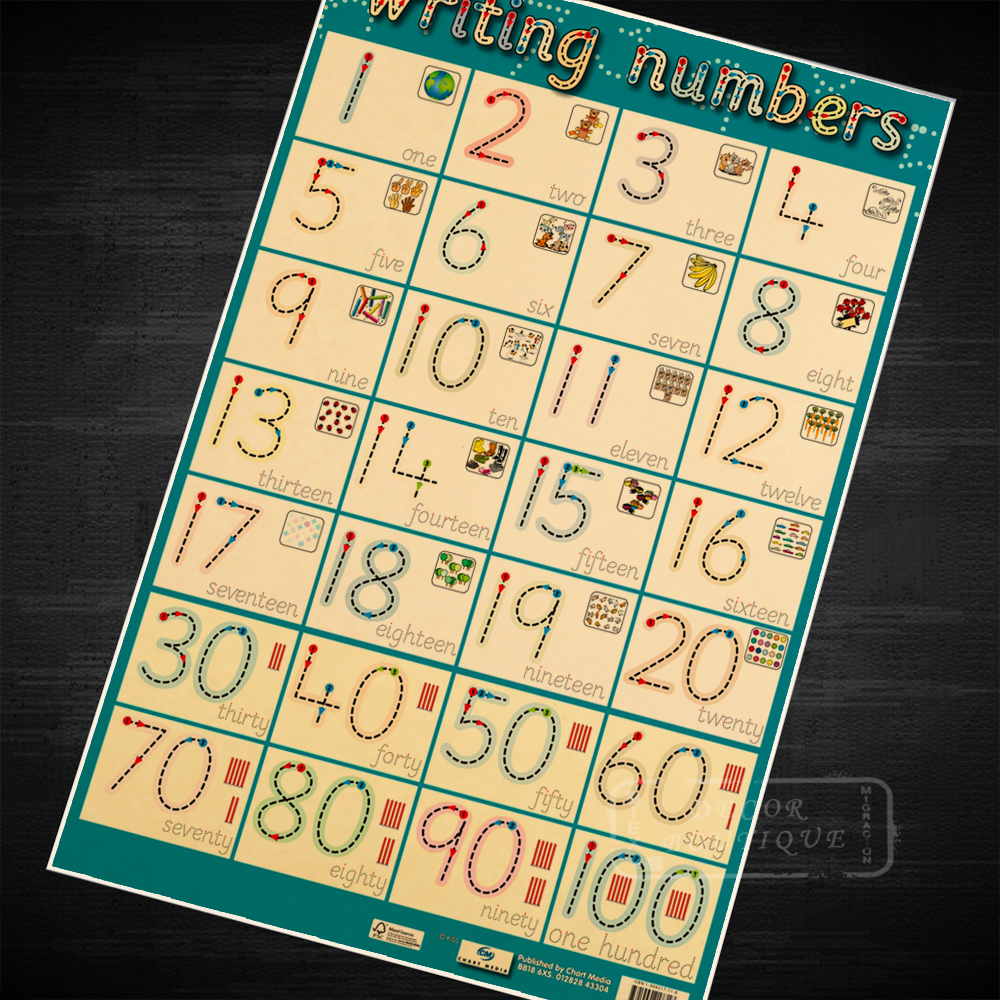 Writing Numbers, Children\'s Spelling Map Art Poster Decorative DIY ...