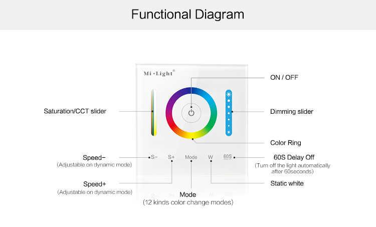 DC 12 V-24 V 15A Mi lumière P3 panneau intelligent contrôleur verre écran tactile télécommande pour couleur unique rvb/RGBW/RGB + CCT ampoules LED