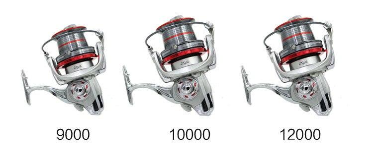 Moulinet de Surfcasting série 9000 bobine long cast, 14+1 roulements, frein 15 kg