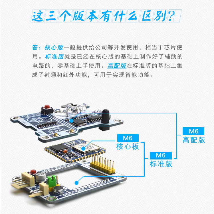 US $75 53 9% OFF|Speech Recognition Module Speech Control Synthesis Module  Long Distance High Recognition Rate Micro:bit-in Air Conditioner Parts from