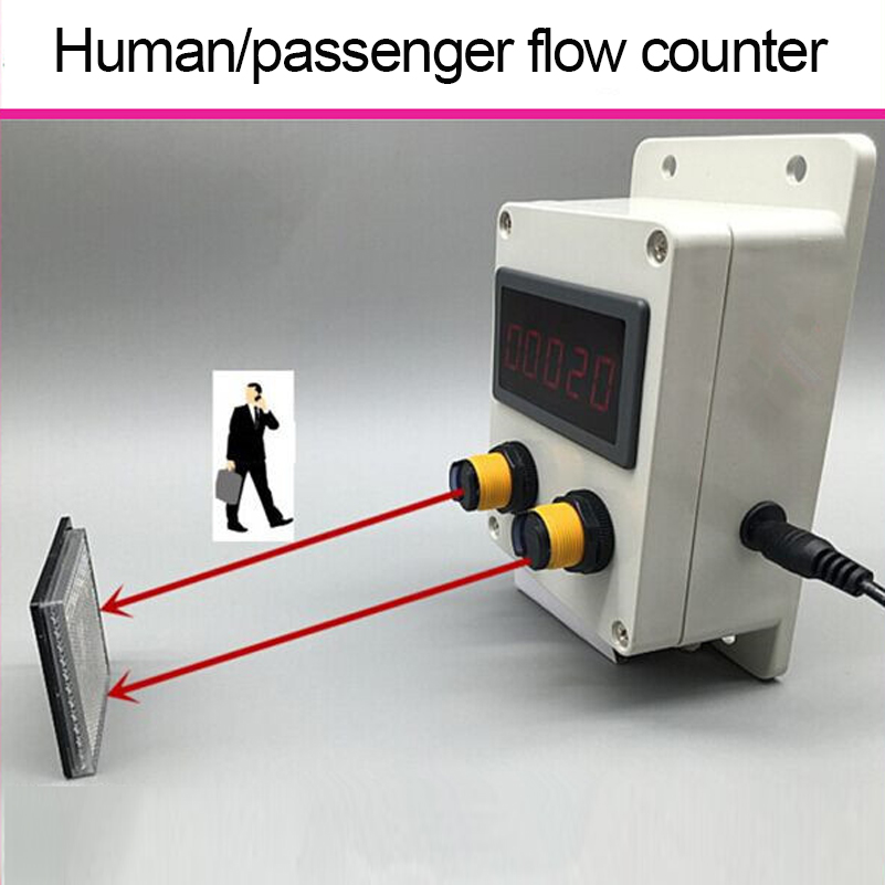 Supermarket Department Store Traffic Counter Store Customer Flow Counter Plaza Store Automatic Counting Table