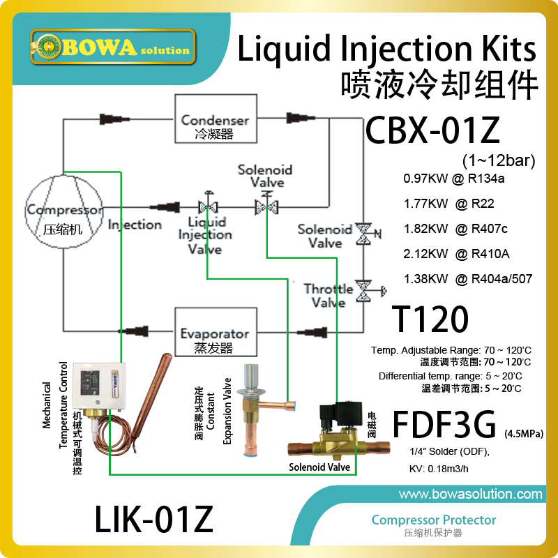 General liquid injection kits provide perfect solution for high temperature heat pump clothes dryers to protect R410a compressor 11kw heating capacity r410a to water and 4 5mpa working pressure plate heat exchanger is used in r410a heat pump air conditioner