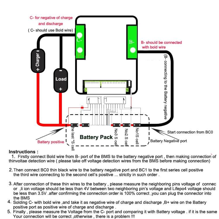 Connection module